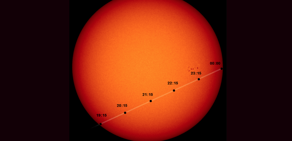info: différentes positions de Mercure devant le soleil.